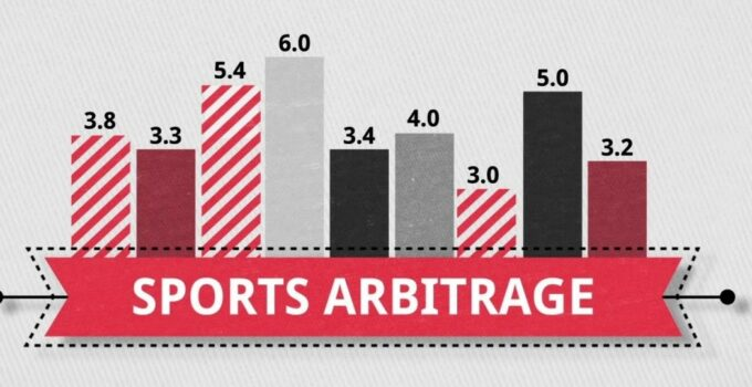 arbitrage betting strategy