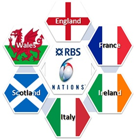 6 nations 2015 who is going to win - Coupe des 6 nations 2015 ...
