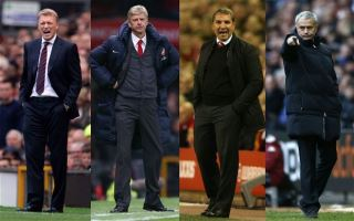 premier league football managers
