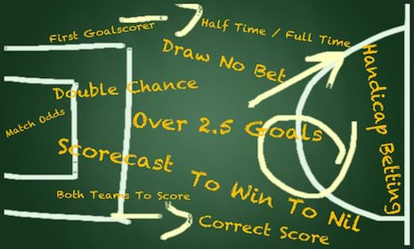 meaning of handicap in football betting
