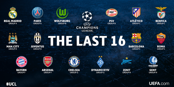 UEFA Champions League - Last 16 Draw in Focus