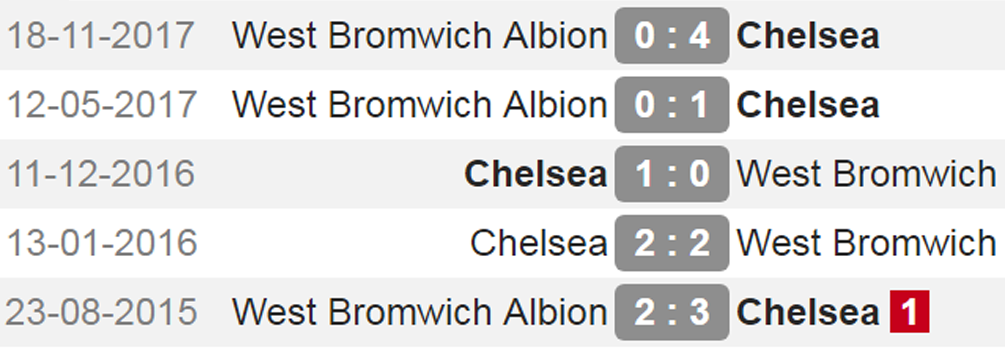 chelsea vs west brom last 5 h2h