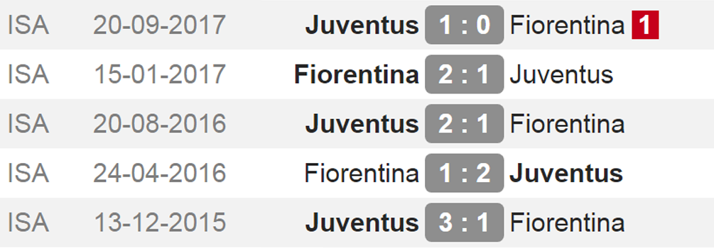 fiorentina vs juve last five
